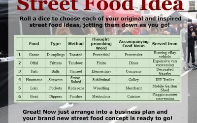 Original Street Food Ideas